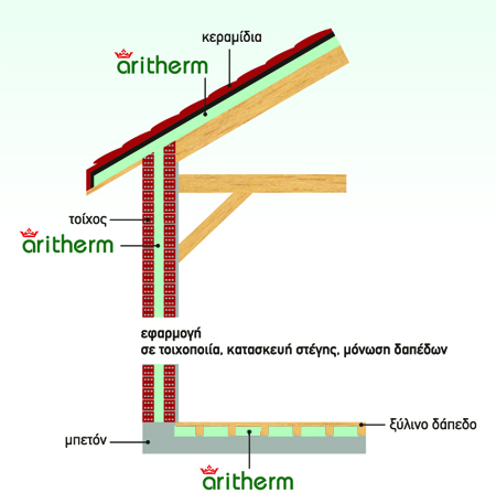 Multiple applications of aritherm insulation